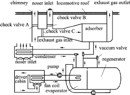 schematic wiring diagram of window type air conditioner wiring air conditioner indoor er fan motor wiring on universal pcb air conditioner wiring further window type diagram source