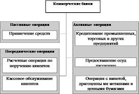 Дипломы Управление персоналом Корпоративная культура на примере  Скачать Управление персоналом Корпоративная культура на примере Аэрофлота