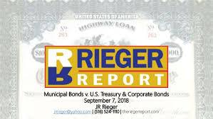 Rieger Report Sep 7 2018 Munis Corporates