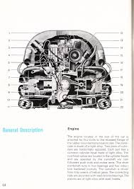 1966 owner s manual engine description page 64