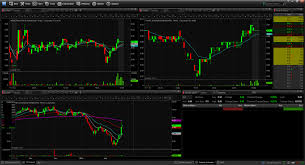 Esignal Charts The 5 Best Tools For Day Trading Warrior Trading Medium