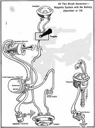 sportster chopper wiring diagram sportster image residential electrical wiring basics pdf wirdig on sportster chopper wiring diagram