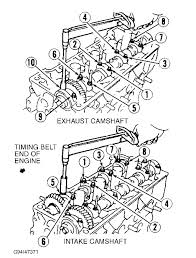 1997 Toyota Corolla Torque Settings: Hi Could You Tell Me What the...