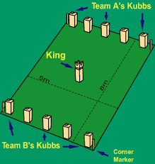 Lawn Game With Wooden Blocks Kubby Coolness 55