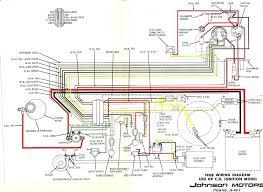 1978 johnson outboard wiring diagram daily electronical wiring 1969 johnson outboard wiring diagram wiring diagram data rh 12 11 12 reisen fuer meister de 50 hp johnson wiring diagram evinrude outboard motors