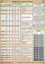 Drill Press Speed Chart Metal