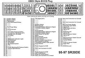 similiar 97 ecu pinouts keywords 97 nissan truck wiring diagrams 97 engine image for user manual