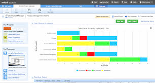 Quickbase Gantt Chart 11 Free And Discounted Software For Nonprofit Organizations