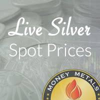 Live Gold And Silver Charts Live And Historical Gold And Silver Spot Price Quotes In Usd