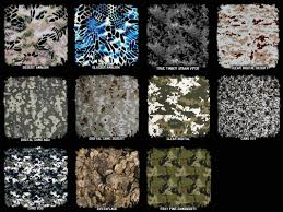 Hydro Dipping Camo Patterns