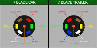 7 wire trailer wiring diagram on for blade plug jpg wiring diagram 7 Wire Trailer Wiring Diagram 7 wire trailer wiring diagram on for blade plug jpg 7 wire trailer wiring diagram
