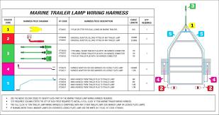 dodge 7 way trailer plug wiring diagram fantastic wiring diagram 99 dodge ram trailer wiring diagram 1999 dodge ram 3500 trailer wiring diagram radio dash harness incredible samp