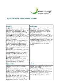 Catering Business Swot Analysis - Pdf Format | E-Database.org