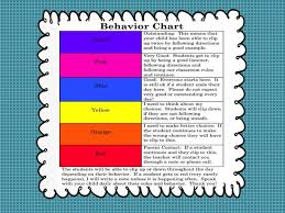 Behavior Clip Chart My Tpt Store Behavior Clip Charts