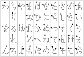 Kanji Chart With Stroke Order 15 Punctual Hiragana Chart With Stroke Order