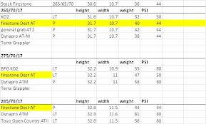 Tire Height Chart 17 Tire Sizes And Weight Tacoma World