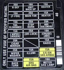 2013 subaru legacy fuse diagram wiring diagram for you • 1995 subaru legacy fuse box diagram simple wiring diagram rh 2 1 datschmeckt de 1998 subaru legacy fuse box 1996 subaru legacy fuse box