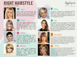 Finding The Right Hairstyle hair styles to suit your face shape face shape hairstyle dubai 1612 by stevesalt.us