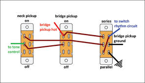 squier vm 5 string jazz b wiring diagram squier wiring diagrams fender jazz b wiring diagram wiring diagram and hernes