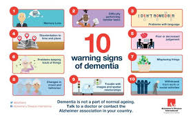 Stages Of Dementia Chart Signs And Symptoms Alzheimers Jamaica