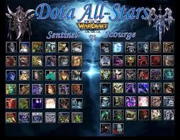 sentinel vs scourge dota all stars wallpaper top dota wallpapers