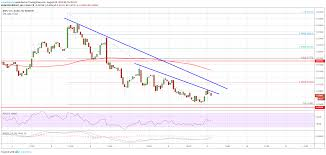 Ripple Price Xrp Back To Square One But Bitcoin Holding