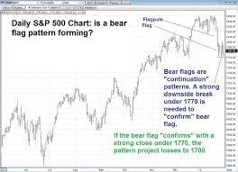 Bear Flag Stock Chart Technical Trading Keep An Eye On U S Stocks Bear Flag