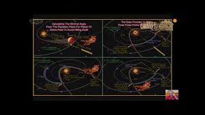 Planet 7x Charts Gill Broussards Planet 7x Orbital Elements Have Been