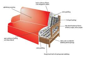 can t decide on a new sofa