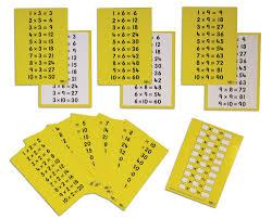 Multiplication Table Set - Autopress Education Ltd