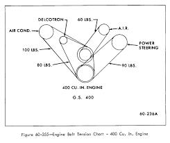 V Belt Tension Chart Checking Out A Vintage Burroughs Belt Tension Gauge