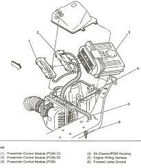 2000 chevy venture engine diagram wiring diagram for you • 2000 chevy venture starter wiring diagram wiring library rh 88 skriptoase de 2000 chevy cavalier engine