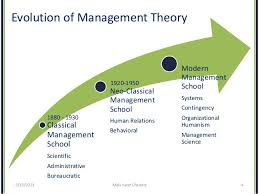 behavioural management theory google search group edss  scientific management essay evolution of management theory