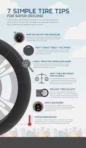 63 Methodical Goodyear Wrangler Tire Pressure Chart