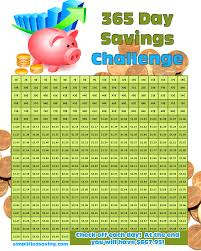 Save A Penny A Day Chart Uk 365 Day Savings Challenge And A Free Printable Savings
