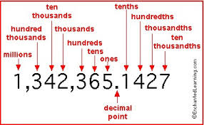 Write 837 294 115 In The Place Value Chart What Is The Value