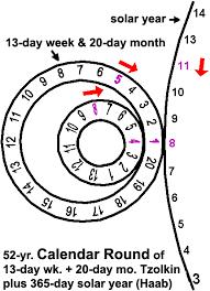 Mayan Calendar 52 Year Calendar Round