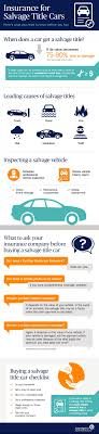 here s what you need to know about salvage title insurance before you a salvage vehicle