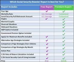 Social Security Comparison Chart Social Security Booster