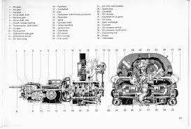 mk3 vr6 engine diagram wiring library vw engine diagram wiring diagram portal volkswagen mk3 vr6 engine diagram volkswagen engine diagram