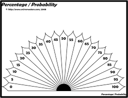 Dowsing Percentage Probability Mirrorwaters