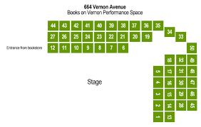15 Cogent Chart Avenue