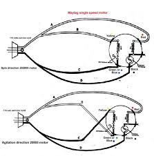 wiring diagram for a washer the wiring diagram cheater cords for washer motors wiring diagram