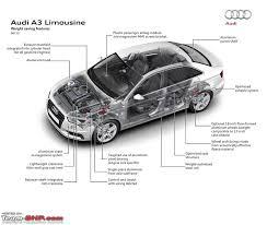 Audi A3 Colour Chart Audi A3 Official Review Team Bhp