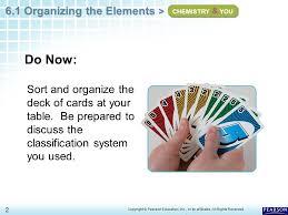 6.1 Organizing the Elements > 1 Copyright © Pearson Education, Inc ...