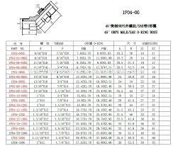 O Ring Boss Size Chart Www Bedowntowndaytona Com