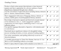 purpose of narrative essay template for narrative resume cv and  how to essay rubric literary analysis essay rubric the crafted word literary analysis essay rubric the