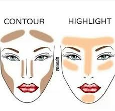 highlight contour cheat sheet