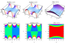 Sine Integral From Wolfram Mathworld