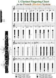 Clarinet Fingering Chart I Clarinet Literature